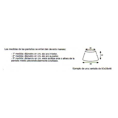 MEDIDAS DE PANTALLAS Y ARMAZONES.